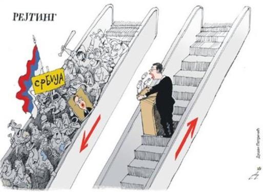 Карикатура: Душан Петричић - РЕЈТИНГ