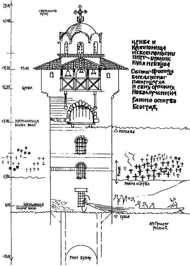 Чувени архитекта још 90-их да се храмом обележи костурница на великом Ратном острву