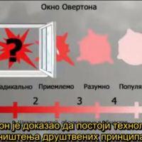 Владан Јевтић: ПРОЗОР ОВЕРТОНА (видео)