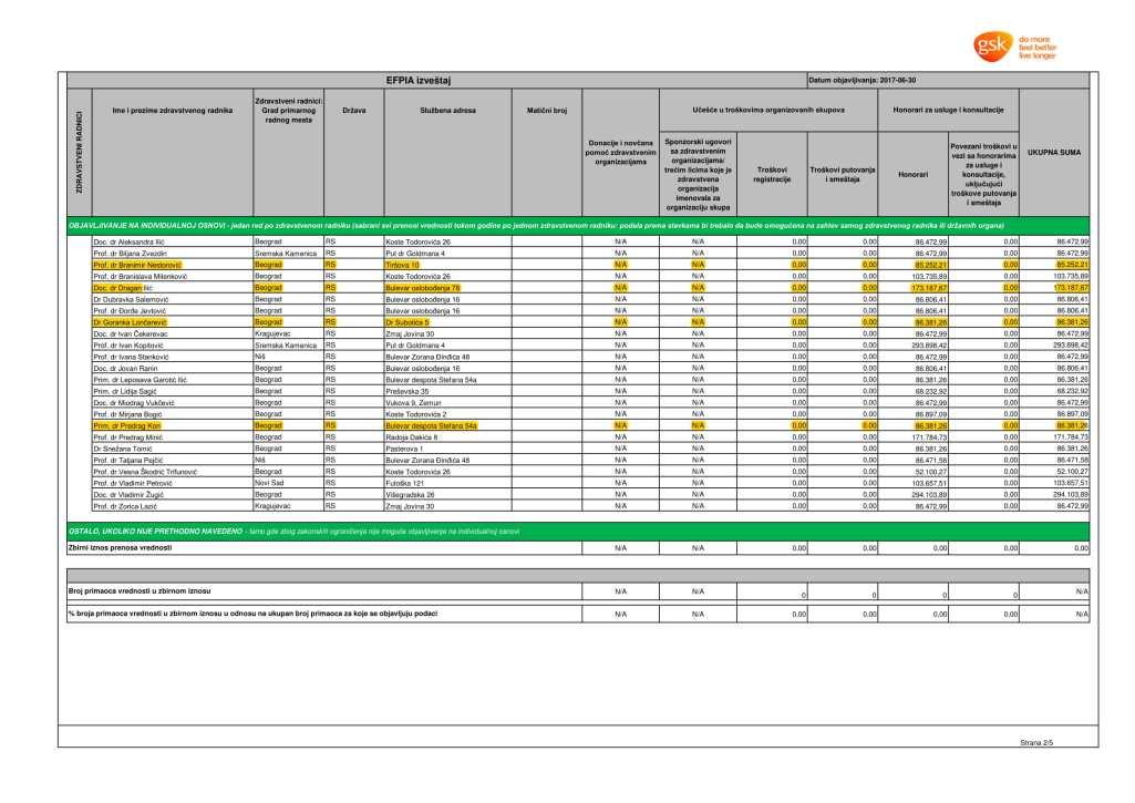 GSK_RS_2016_EFPIA_HCPO_Disclosure_Report-2