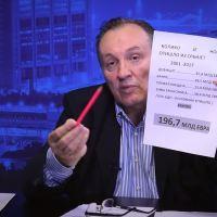 Бранко Драгаш:  Грађани носе терет Вучићевих лажних реформи. Србија је банкротирала, само нам то још нису јавили