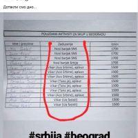 Раднике застрашују - страначке активисте плаћају!
